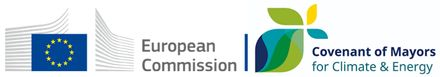 Publicita Evropská komise a CovM